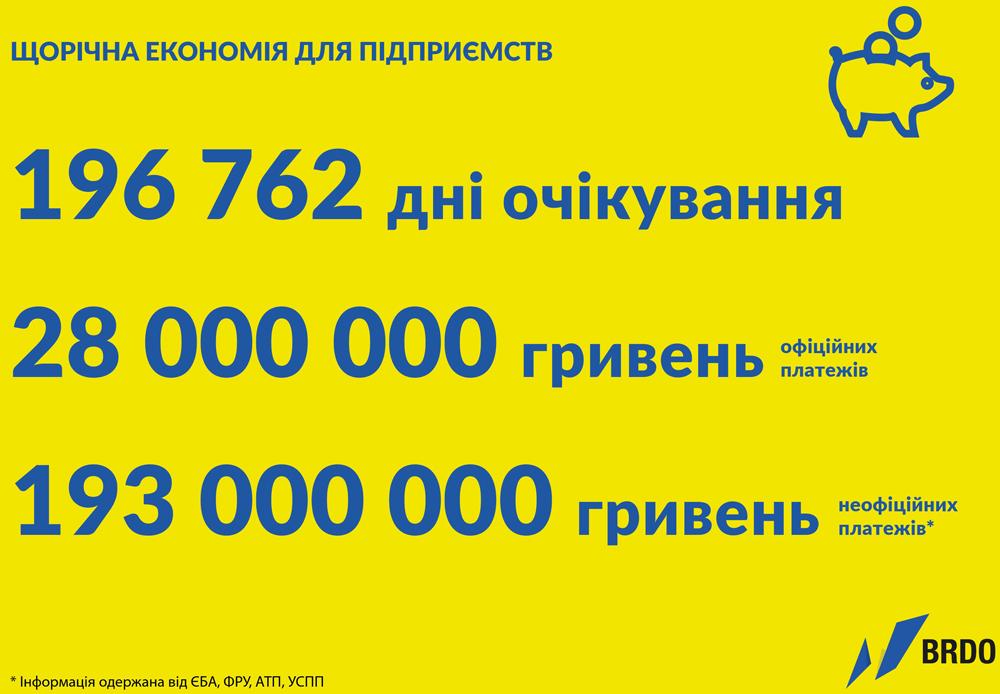 інфографка_скасування_дозволів_3