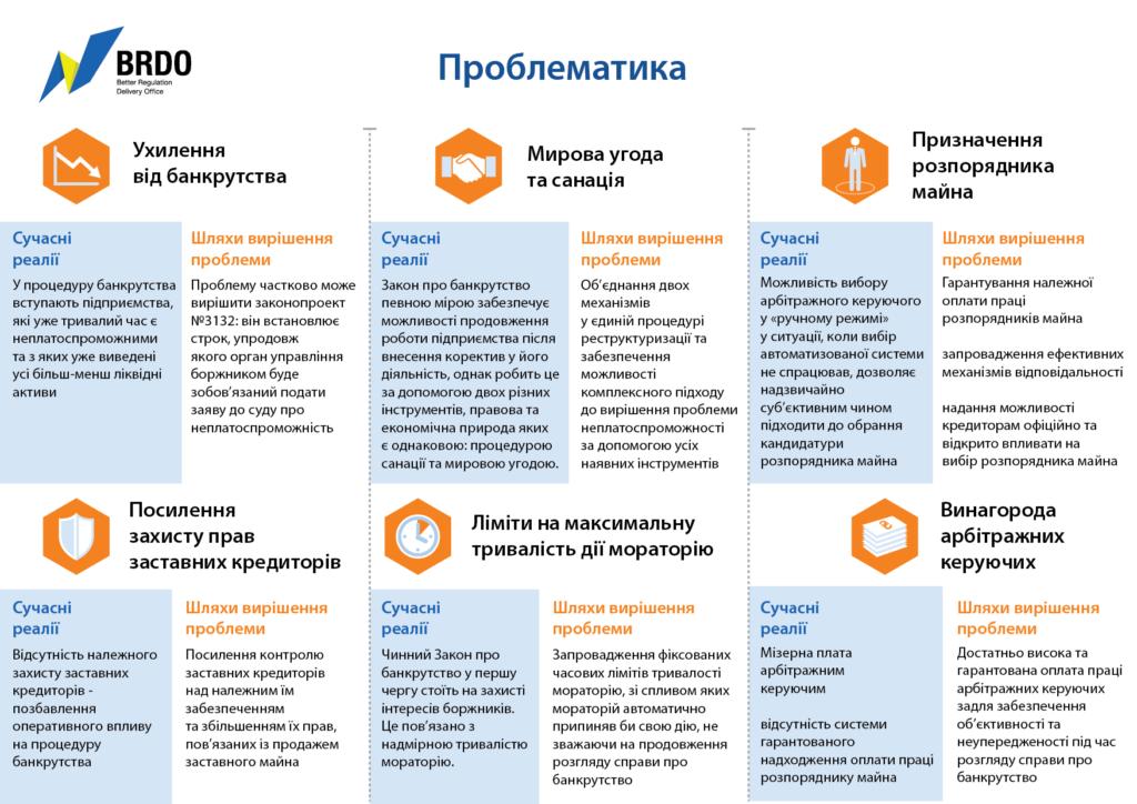 Процедура банкрутства у сучасних реаліях України_02_2