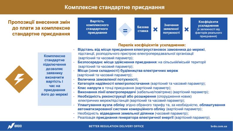Процедура комплексного стандартного приєднання. Ілюстрація 3
